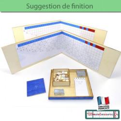 Mémorisation de la division avec Montessori