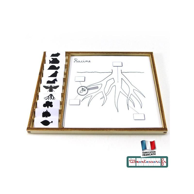 Boite pour les exercices à partir des puzzles Montessori
