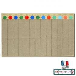 Tableau pour nombres décimaux Montessori ou table des hiérarchies