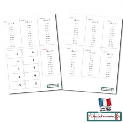 Table de multiplication perforée Montessori (pdf)