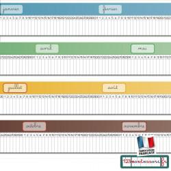 Calendrier Montessori : Poutre du temps perpétuelle
