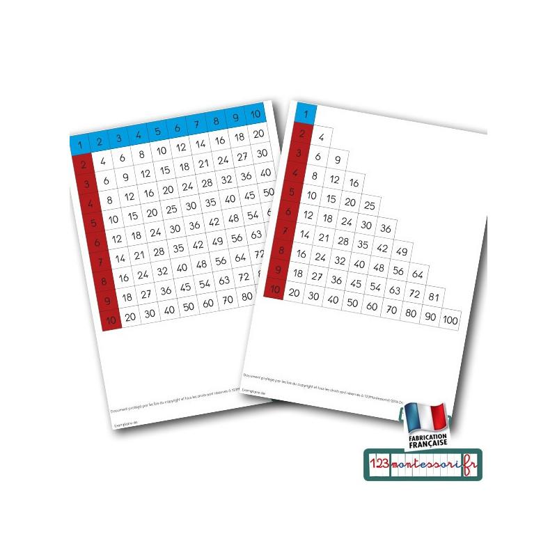 Tables de multiplication : billets et tables pour la mémorisation (pdf)