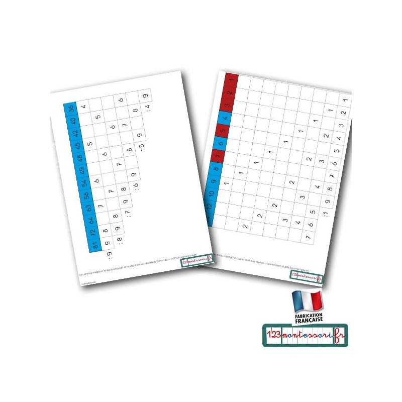 Division Montessori : tables et jetons pour la mémorisation (pdf)