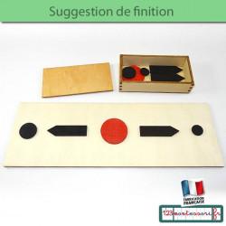 Analyse de la phrase avec Montessori : flèches de fonction